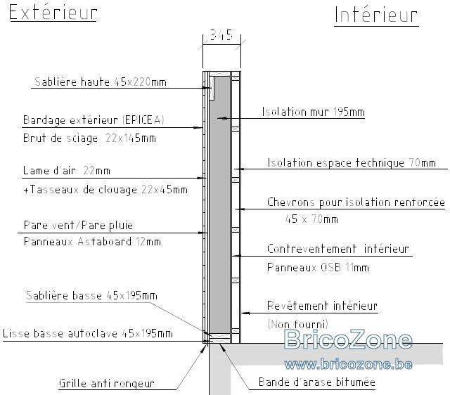 coupe ossature tiro.fr.JPG