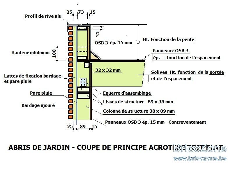 ABRIS DE JARDIN ACROTERE.jpg