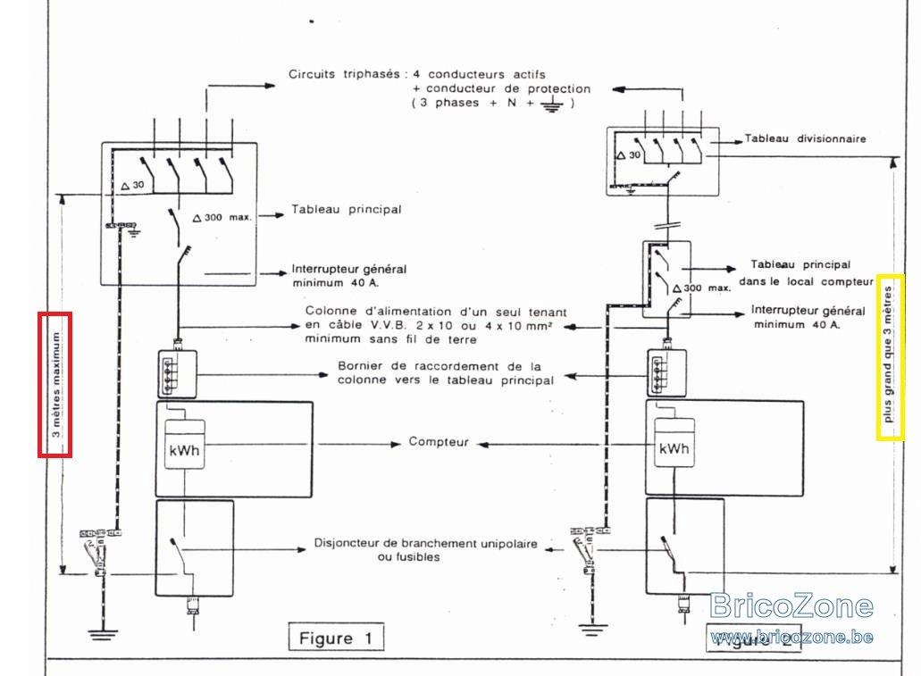 Schema branchement compteur edf best mthode de branchement duun dlesteur lectrique with schema - Cablage armoire electrique triphase ...