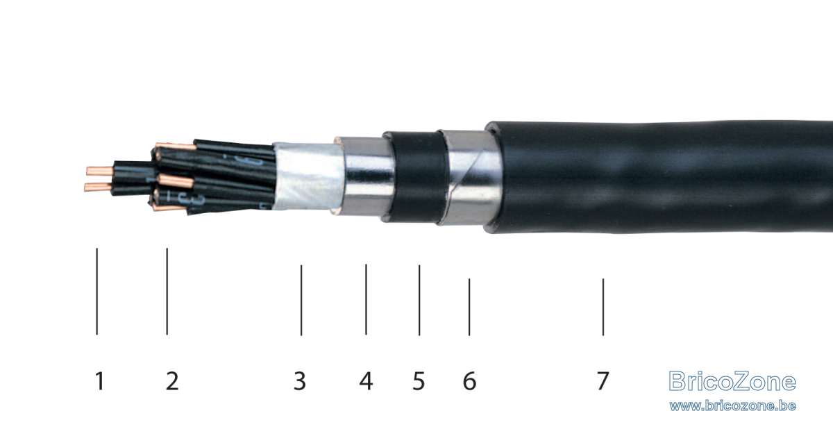 Type-cable-electriques1.png
