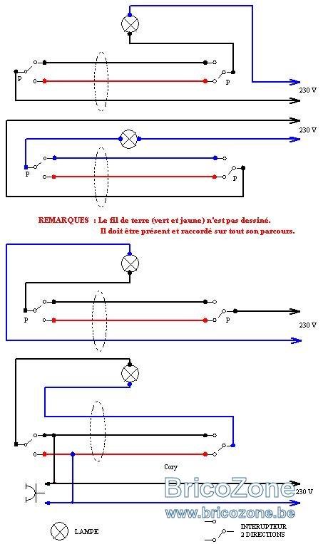 Schéma Inter 2d.jpg