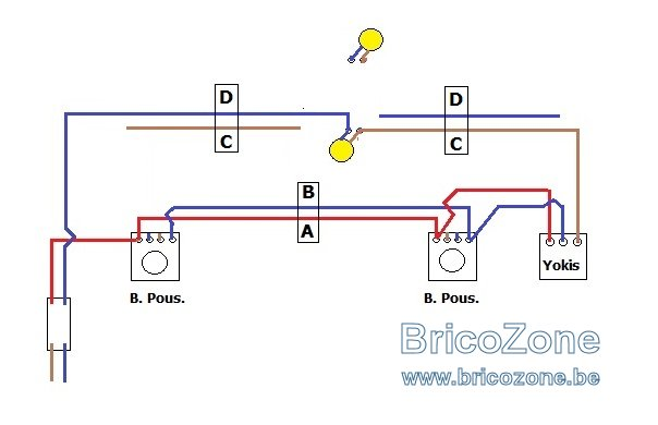 Raccordement 2 lampes par 2 boutons poussoirs - Cablage bouton poussoir ...