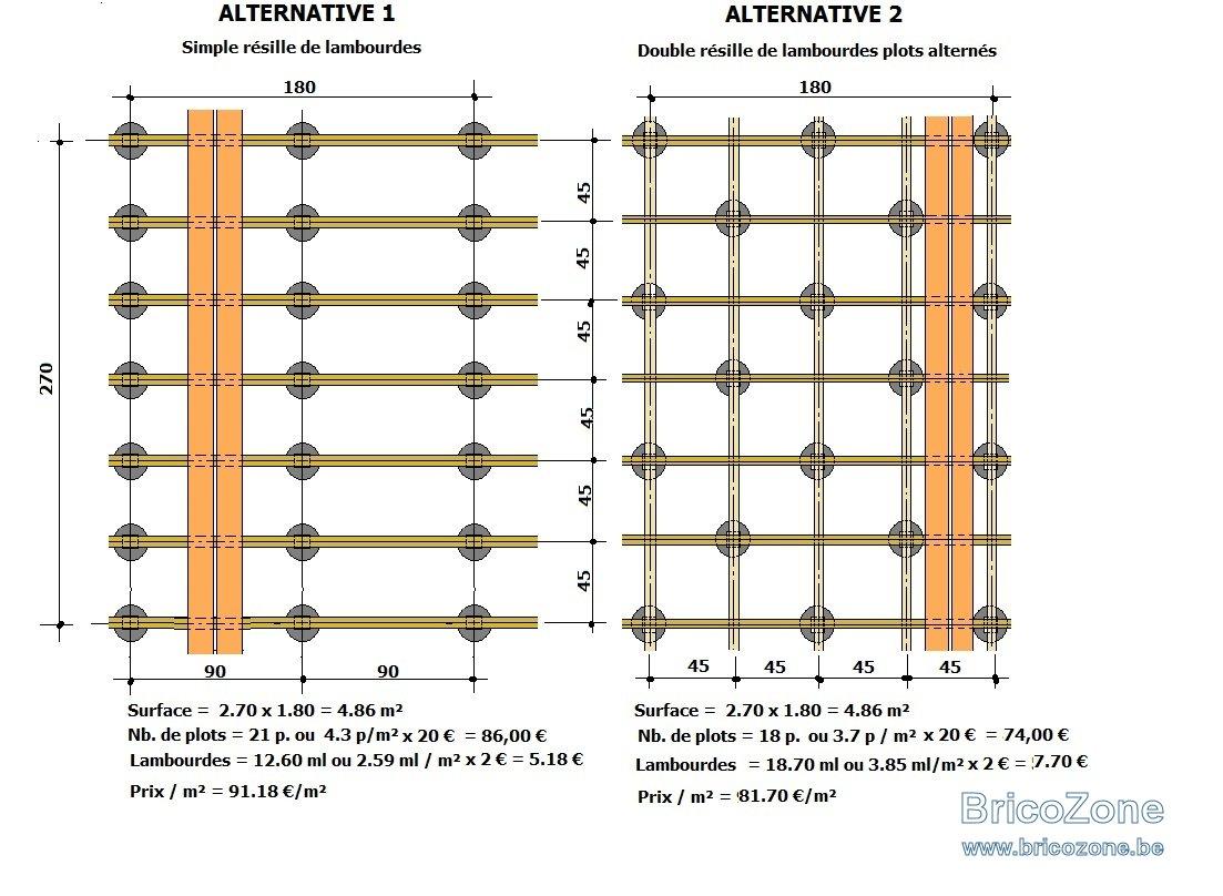 Plot en b ton pour terrasse - Plot beton pour terrasse ...