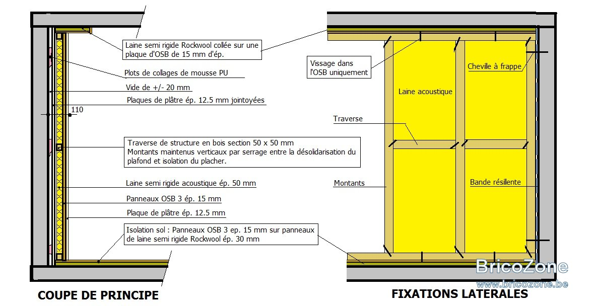 Isolation Sol Murs et Plafond.jpg
