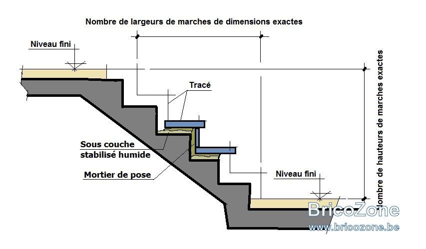 Escalier pierre bleue for Escalier exterieur en pierre bleue