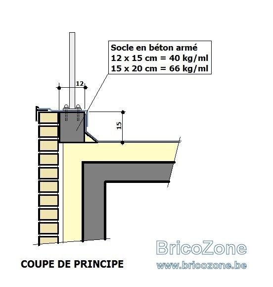 fixation garde corps sur toit plat. Black Bedroom Furniture Sets. Home Design Ideas