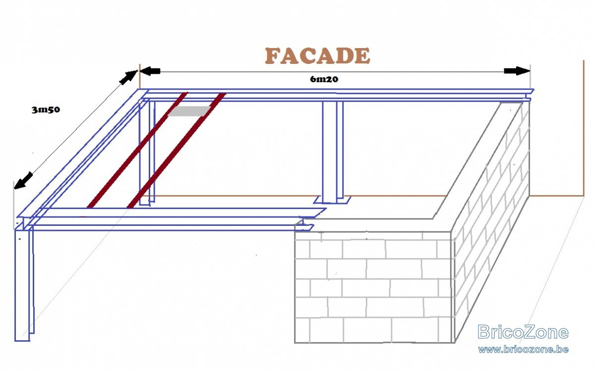 Calcul dalle beton terrasse dalle de beton en porte faux for Calcul m2 carrelage