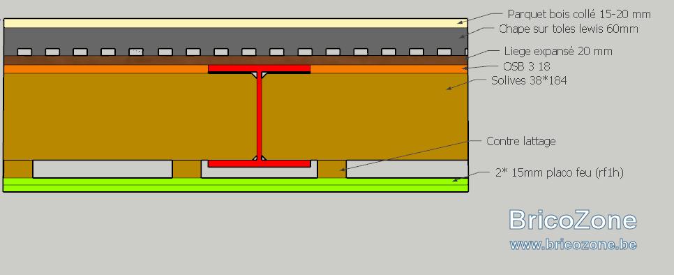 Isolation Phoniquethermique Plancher