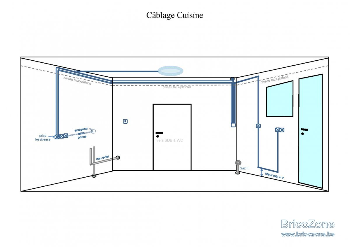 Rgie Zone Salle De Bain ~ conducteurs et gaines communes aux sanitaires et cuisine