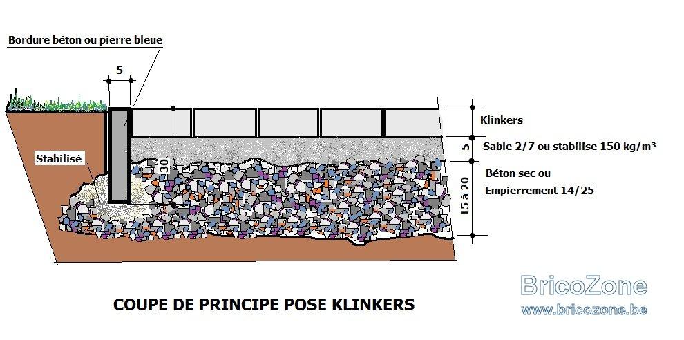 Terrasse de jardin en klinkers ou autres for Coupe de carrelage technique