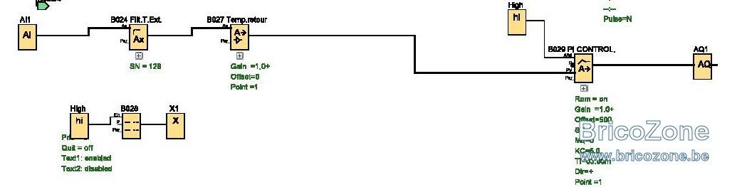 Avec cet adaptateur, reliez un capteur RTD PT-100 à un port USB pour mesurer.