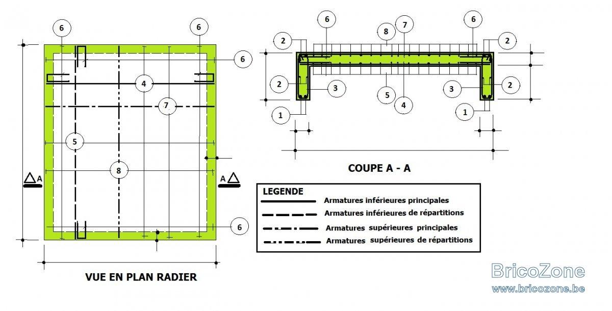 plan ferraillage radier. Black Bedroom Furniture Sets. Home Design Ideas