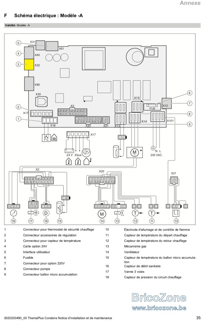 Thermostat Nest Tado Bulex Saunier Duval Opentherm