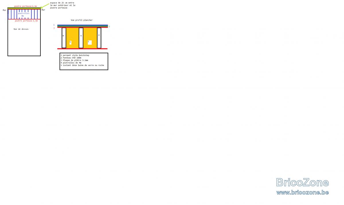 calcul de section plancher bois site de cu gratuit