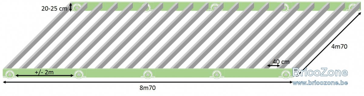 Construction D Une Terrasse Mobile Au Dessus D Une Piscine