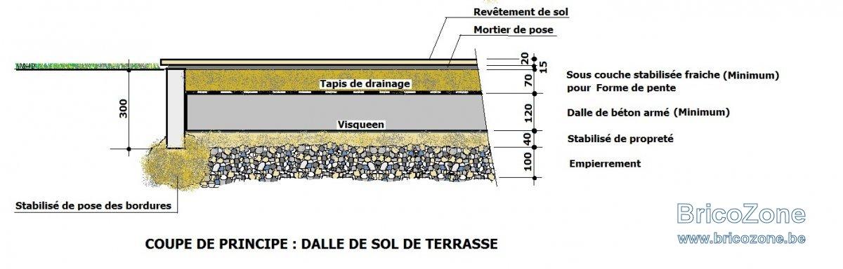 TERRASSE DALLE DE SOL.jpg