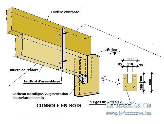 Console support en bois renforcée.jpg