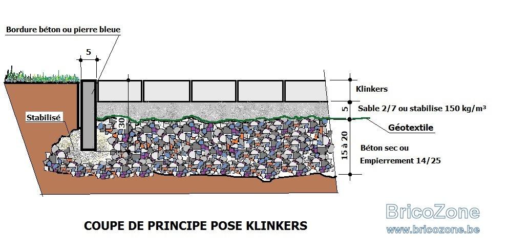 question sur les diff rentes couches pour terrasse en klinkers. Black Bedroom Furniture Sets. Home Design Ideas
