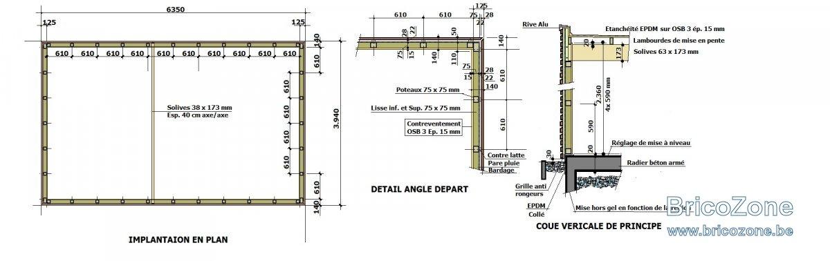 ABRIS 6.25 x 3.96 Ivecoceg..jpg