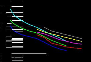 2000px-Limite_elastique_fct_temperature_acier_appareil_pression.svg.png