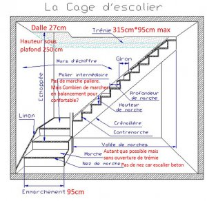escalier L en quart tournant - tremie droite.jpg