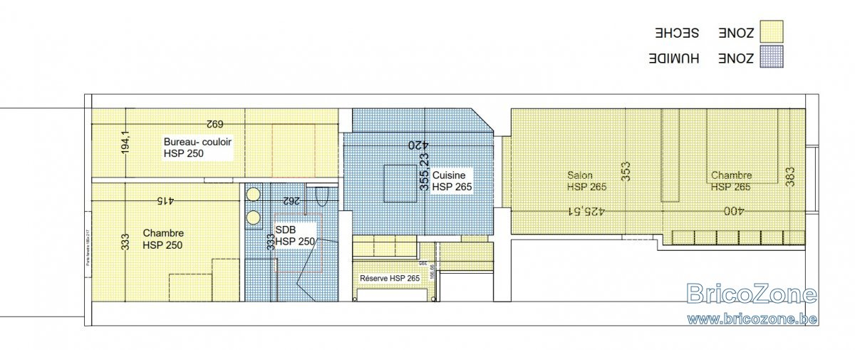 Zone sec- humide.jpg