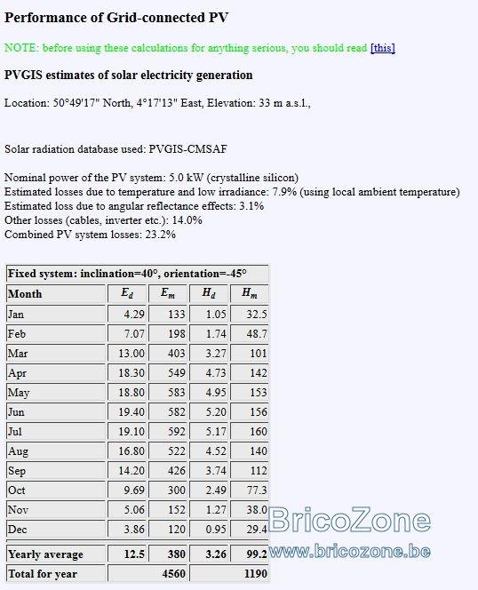 PVGIS results 1.JPG