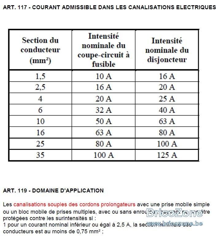 Courant admissible Art 117 Art 120.JPG