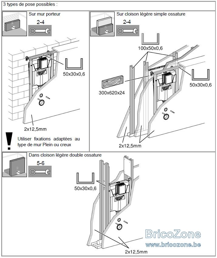 Wc Suspendu Sur Cloison Placo