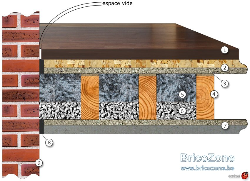 schema-plancher-acoustique-granules-850px.jpg