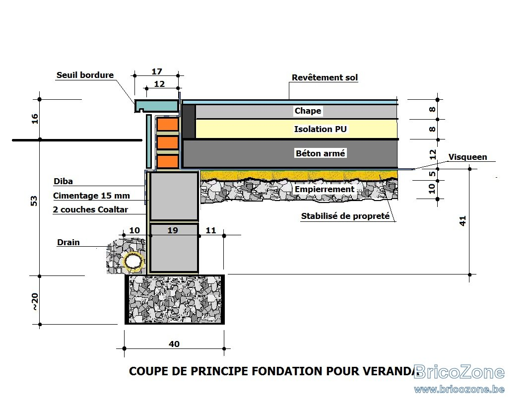 FONDATION pour veranda.jpg