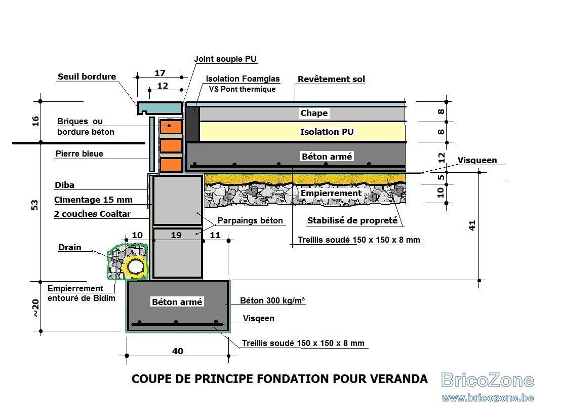 FONDATION pour veranda BA.jpg