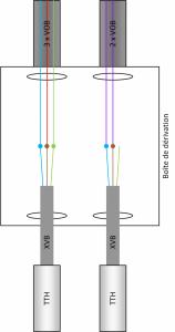 Exemple VOB+XVB 1 boite dérivation chaudière.png