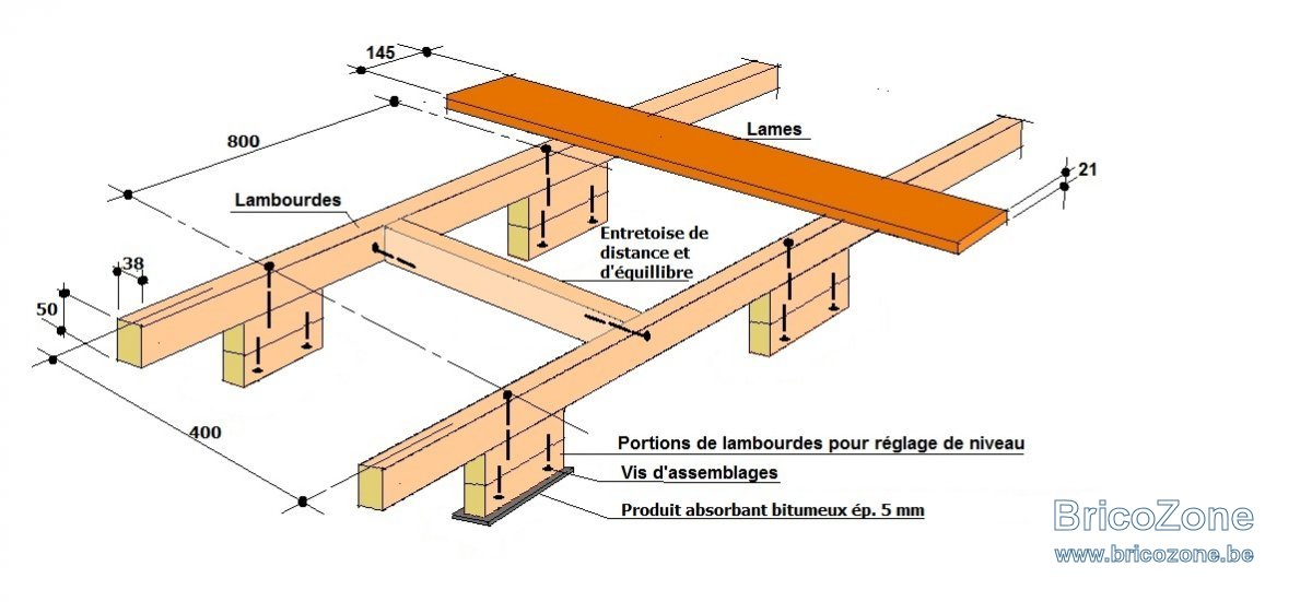 TERRASSE Support en bois lambourdes 80x40 cm.jpg