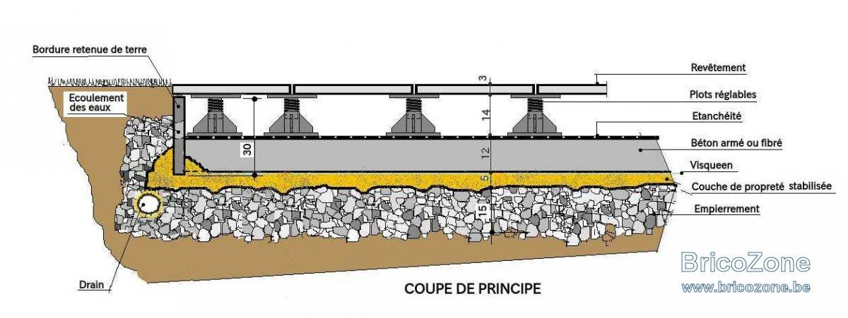 TERRASSE Dallage sur plots + dalle béton.jpeg