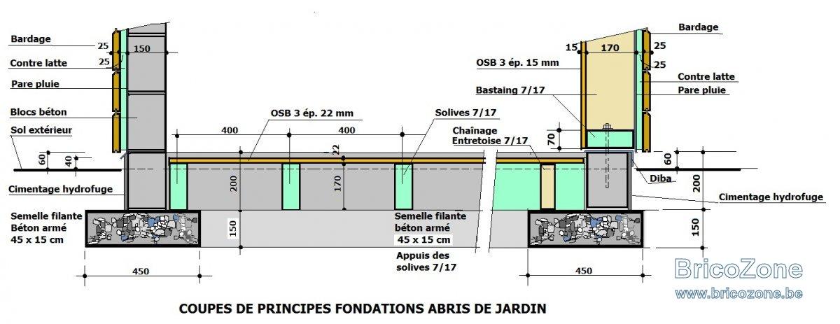 ABRIS DE JARDIN FONDATIONS.jpg