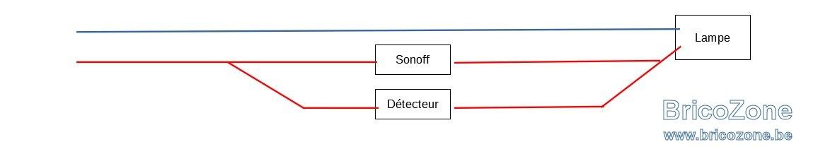 Sonof basic parralelle détecteur.jpg
