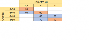 diametre_vis.png