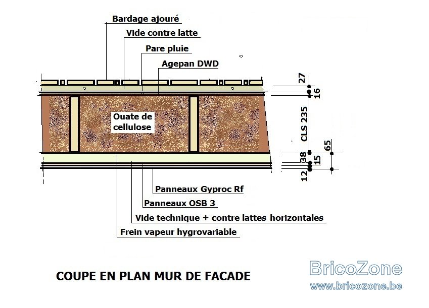 Isolation Mur façade passive Altern.1.jpg
