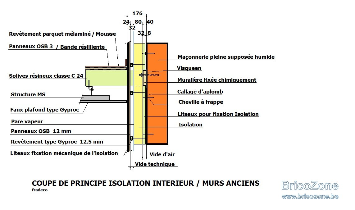 ISOLATION INTER..jpg