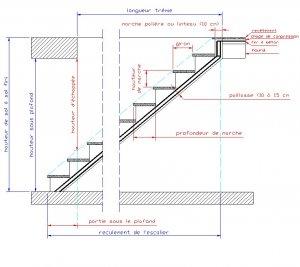Cotes d'un escalier standard.jpg