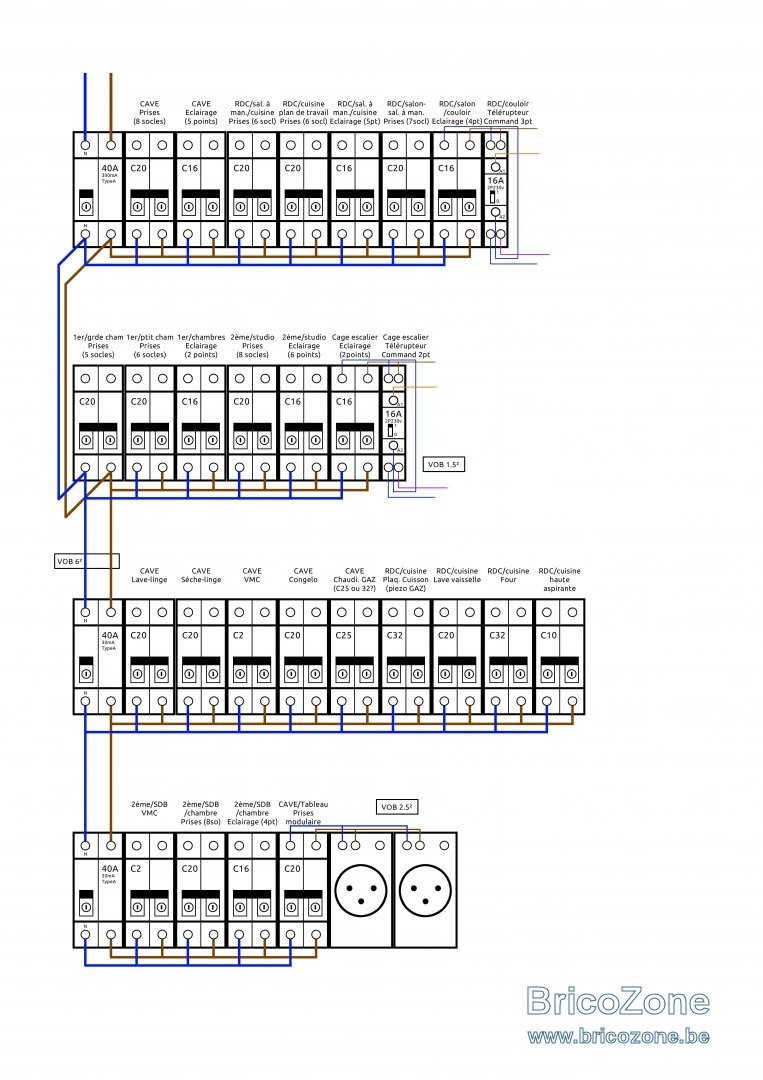 TABLEAU_DIV copie.jpg