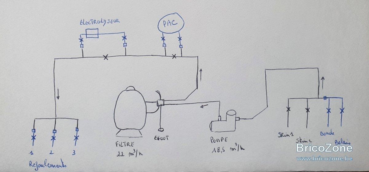 Circuit-Hydraulique.jpg