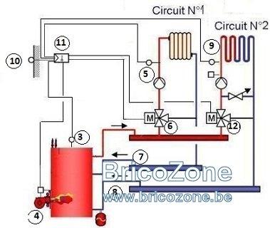 Chaudière condensation débit nul à 2 retours - anotations.jpg
