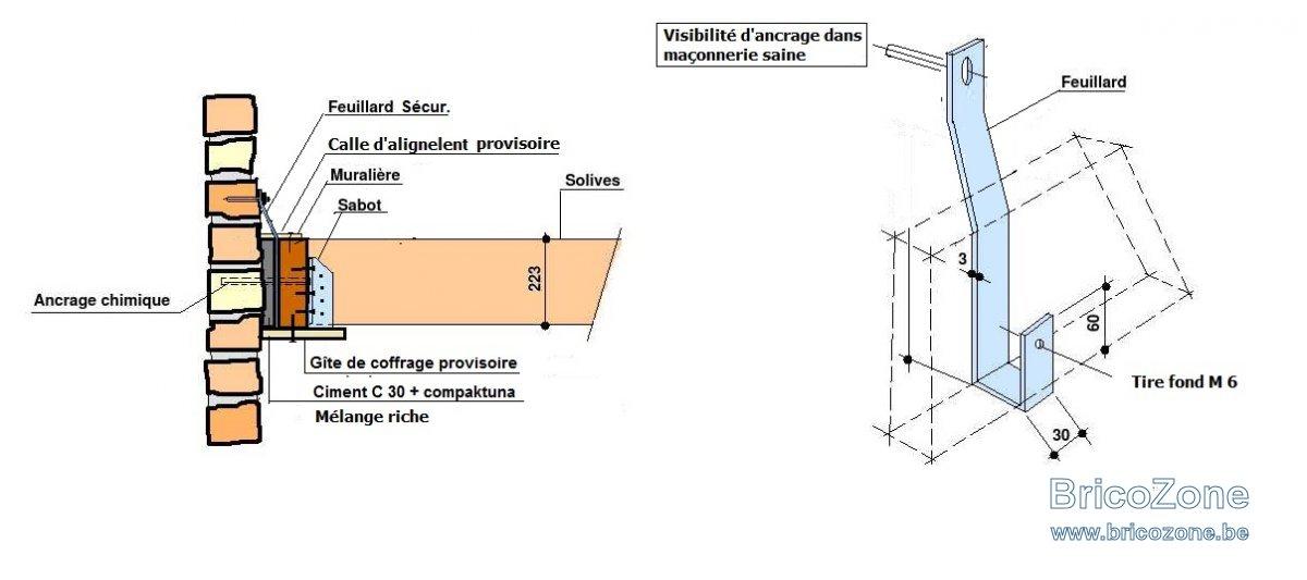 MURALIERE Ancrage mur difforme bis.jpg