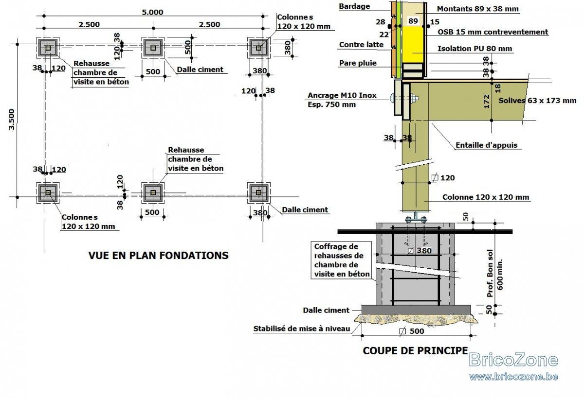 ABRIS Platec FONDATIONS 3.50 x 5.00.jpg