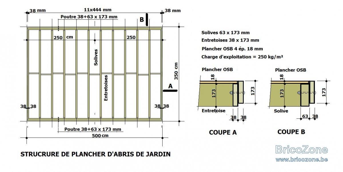 ABRIS Platec PLANCHER  3.50 x 5.00.jpg