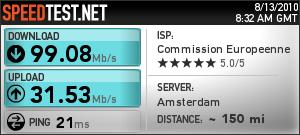 VOO Internet : quel est votre débit ?