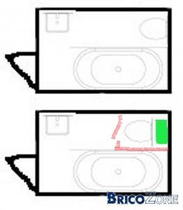 Zone 2 sdb et chaudière IPX4