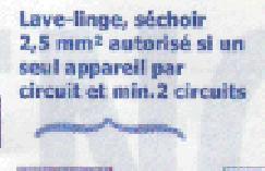 Lave Linge + Lave Vaisselle = 1 Ligne ?